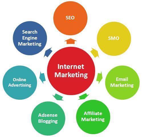 آموزش بازاریابی وب سایت توسط ایمیل مارکتینگ